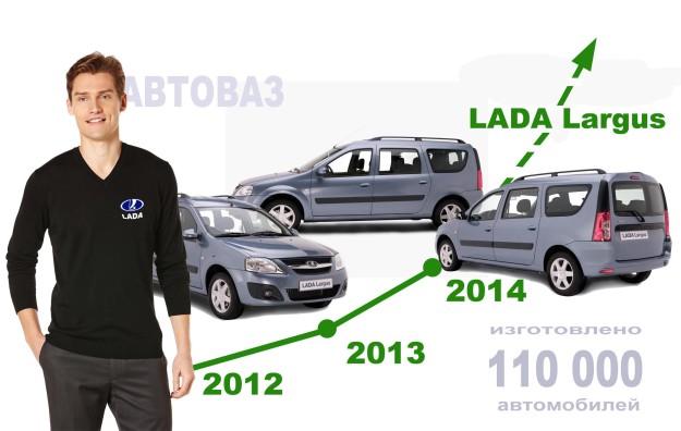 За два года выпущено 110 тысяч автомобилей Lada Largus